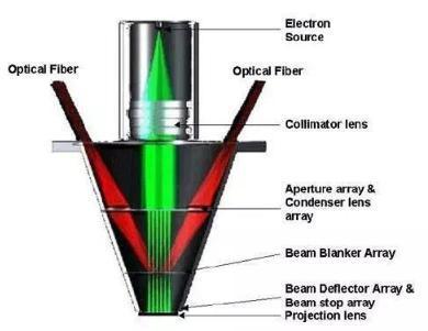 电子烟芯片排行_电子烟特斯拉排行_特斯拉双涡轮电子烟