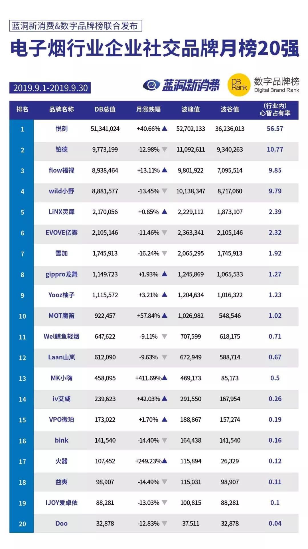 电子烟排行榜前8_2016电子烟排行榜前8强_电子烟排行榜前8强