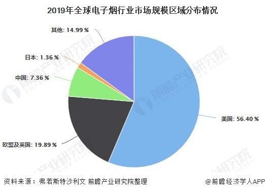 日本电子烟品牌排行_电子烟排行榜2020国内_电子烟盒子排行